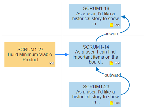 Visualscript diagram detail